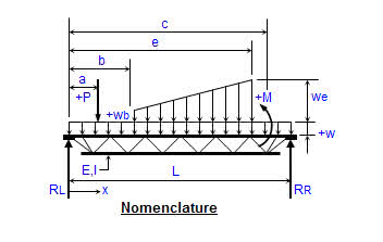 Steel Joist Analysis Calculator