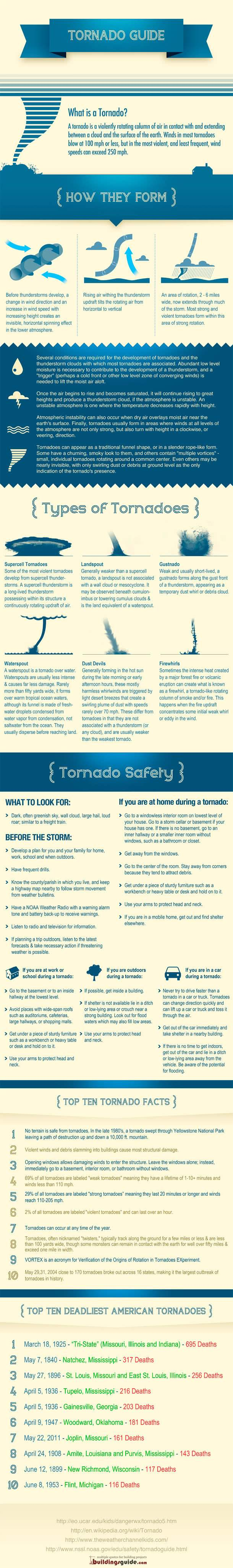 Infographic Tornado Guide Facts Safety Tips Information